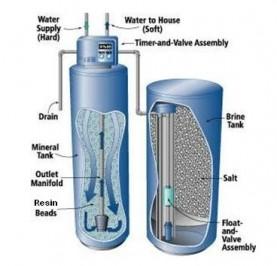 Hê thống xử lý nước mềm